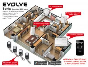 EVOLVE Sonix – Bezdrátový alarm