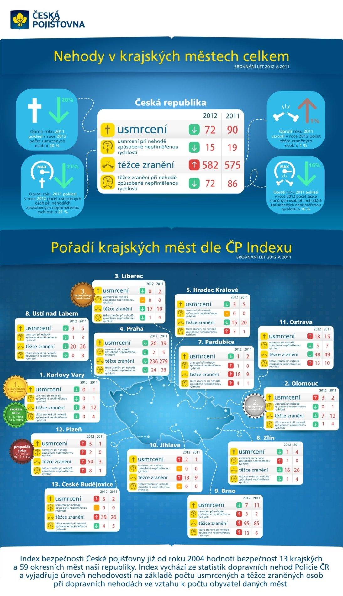 infografika_cp