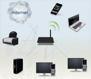 Bezpečnost Vašich firemních sítí.