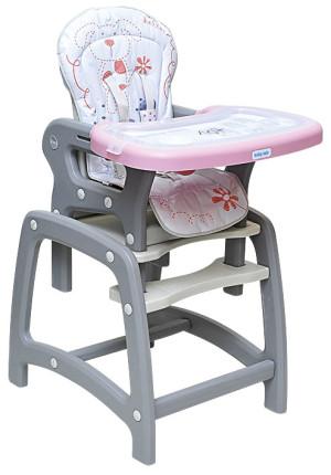 Svět v bezpečí - Varování před nestabilními dětskými židličkami