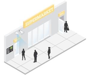 Svět v bezpečí - Průzkum: S regulací počtu návštěvníků v prodejnách může pomoci i umělá inteligence. Systémy začínají od 20 000 Kč
