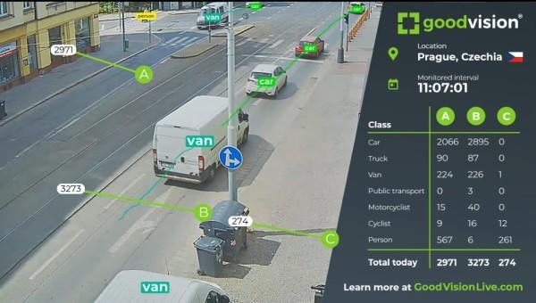 GoodVision_Live Traffic_demo